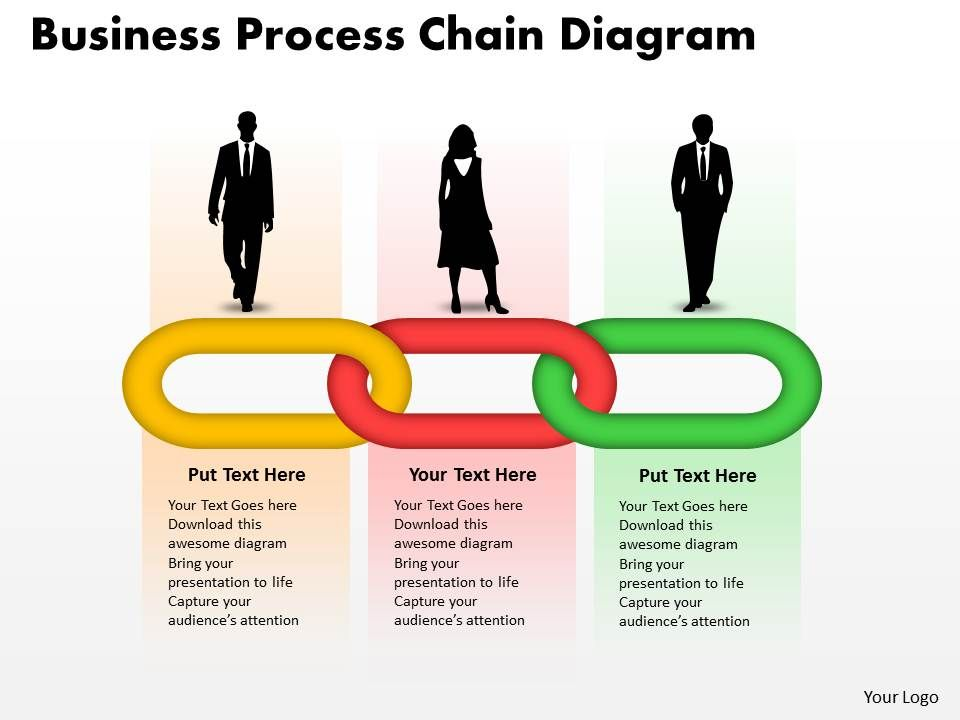 Business process chain diagram powerpoint templates ppt businessprocesschaindiagrampowerpointtemplatespptpresentationslides0812slide01 toneelgroepblik Image collections