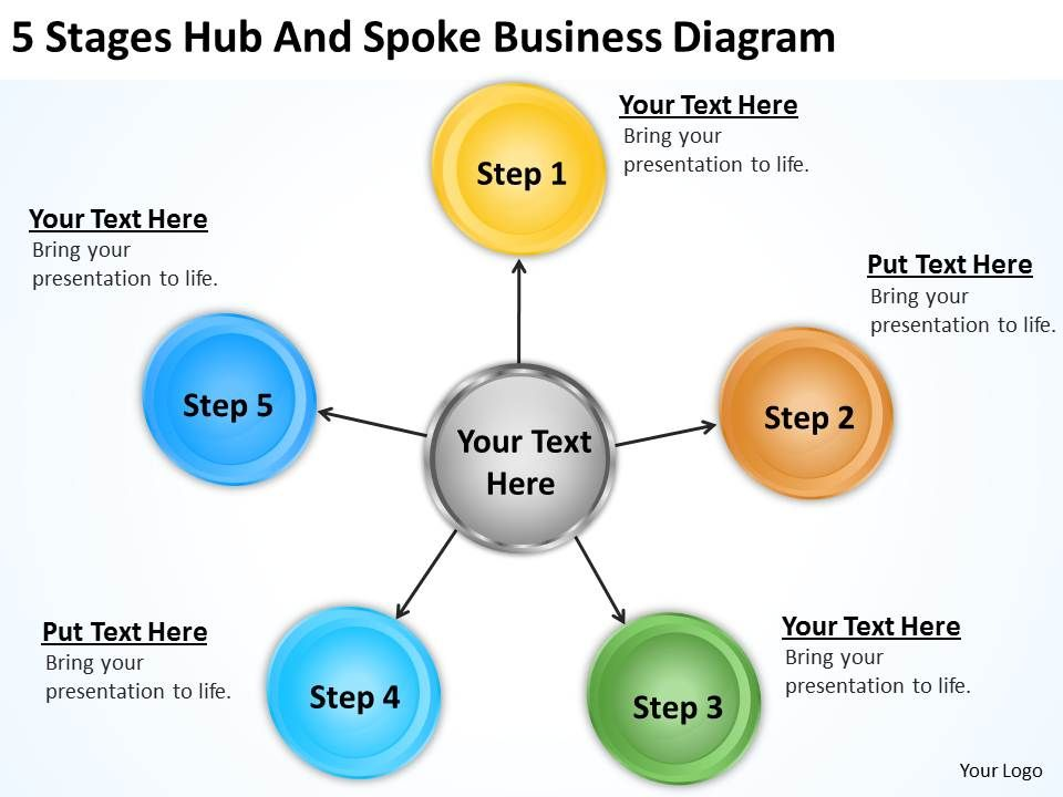 business_process_diagram_5_stages_hub_and_spoke_powerpoint_templates_Slide01