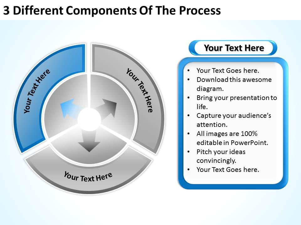 the different components of the advertising process There are 5 different concepts of marketing, each of which vary in the function that they deal with for example - production concept deals with production and selling concept deals with selling each of the concept was developed as per the need of the market.