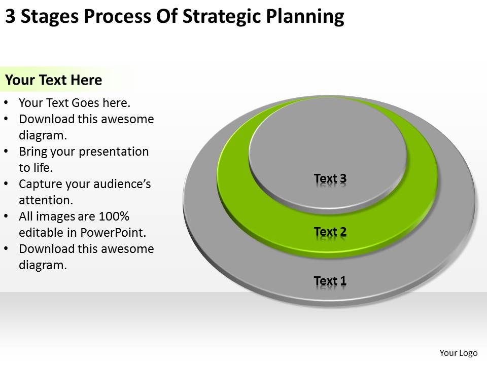 Business process flow chart 3 stages of strategic planning businessprocessflowchart3stagesofstrategicplanningpowerpointtemplatesslide03 accmission