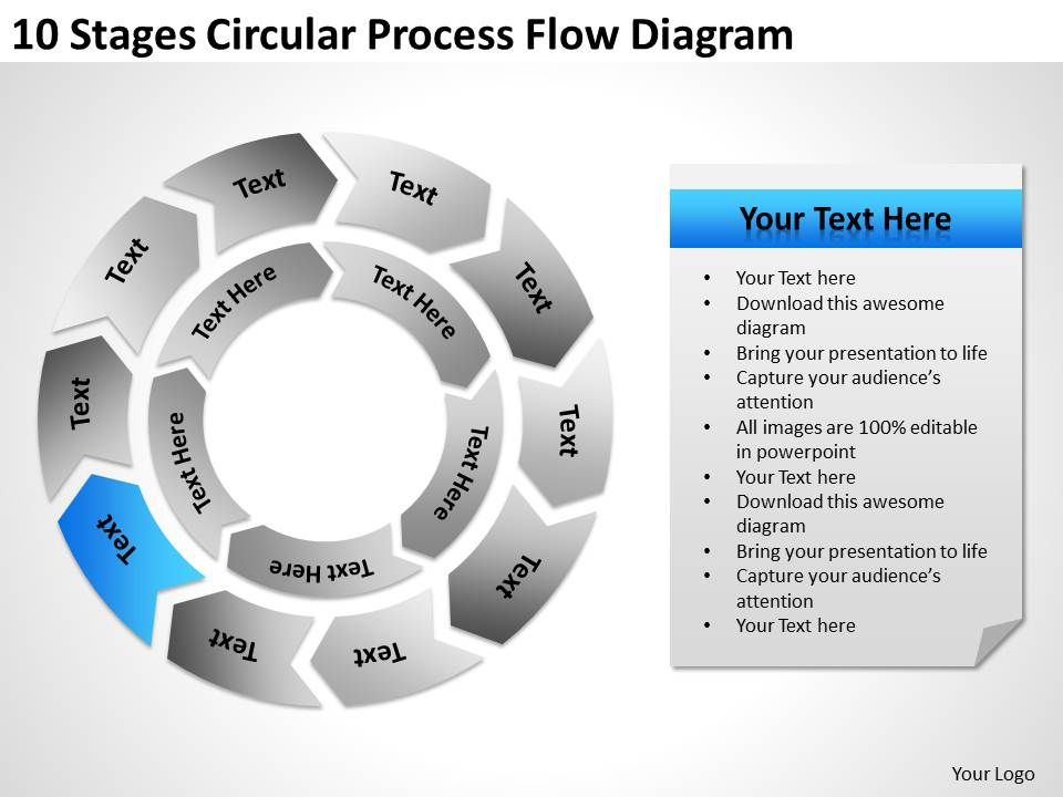 Business Process Flow Chart Example 10 Stages Circular ...