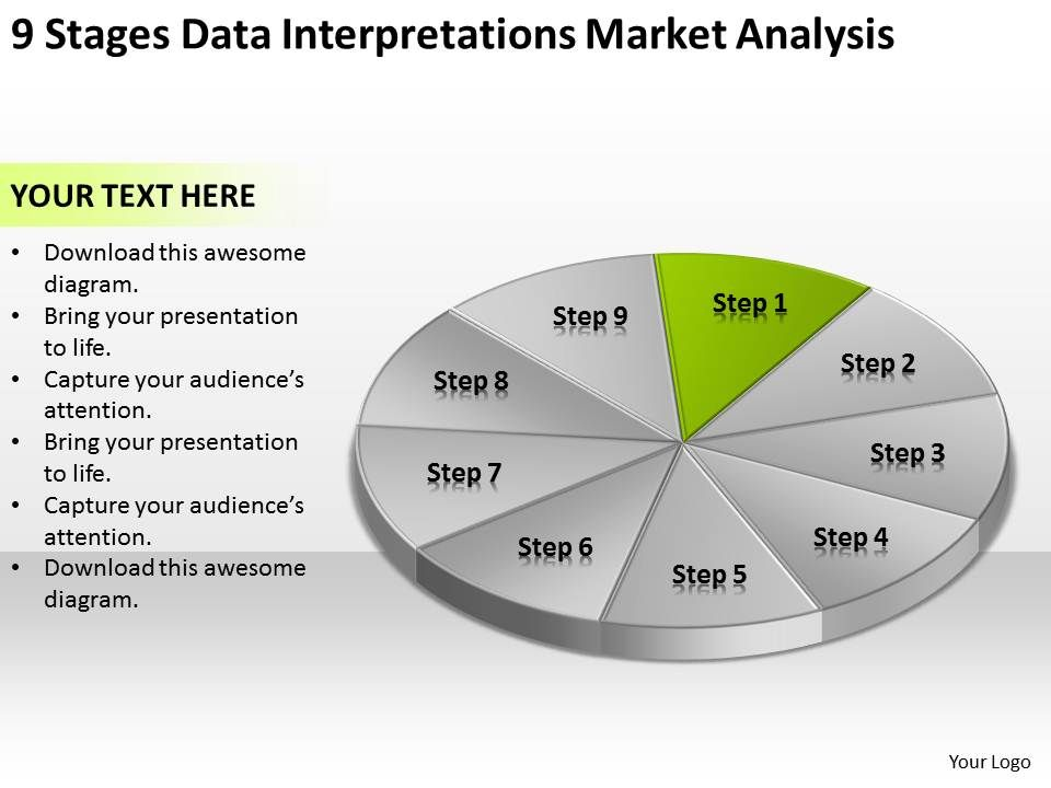 Business Process Flow Chart Example Data Interpretations Market – Market Analysis Example