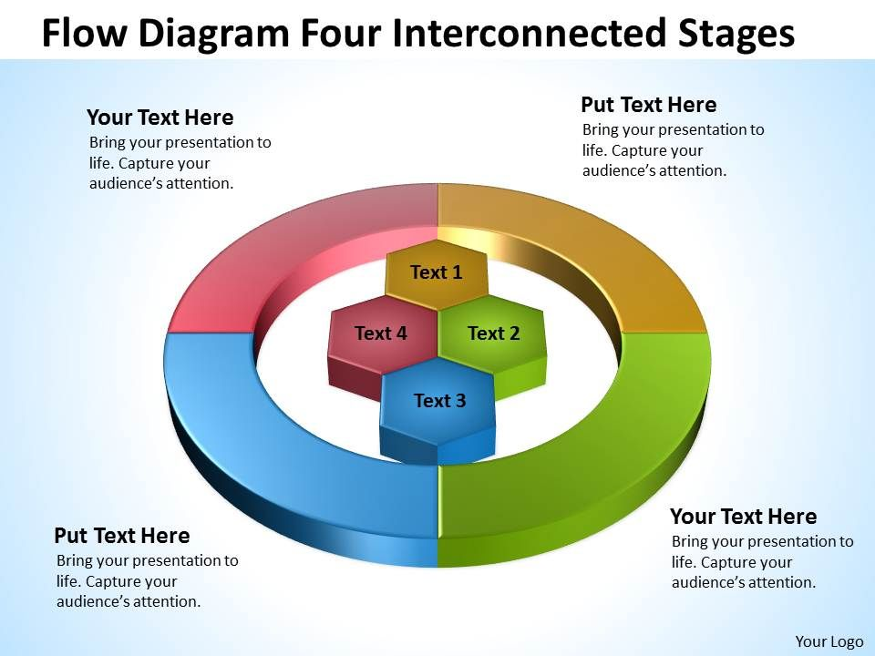 business_process_flow_chart_example_diagram_four_interconnected_stages_powerpoint_templates_Slide01