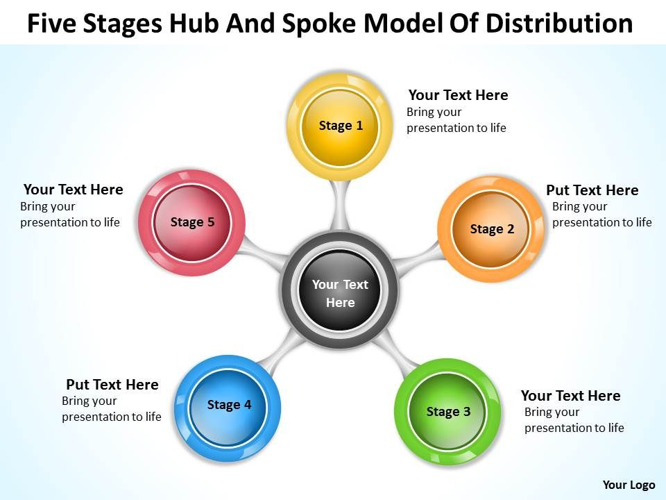 Flow Chart Example Model Of Distribution Concept Powerpoint Templates