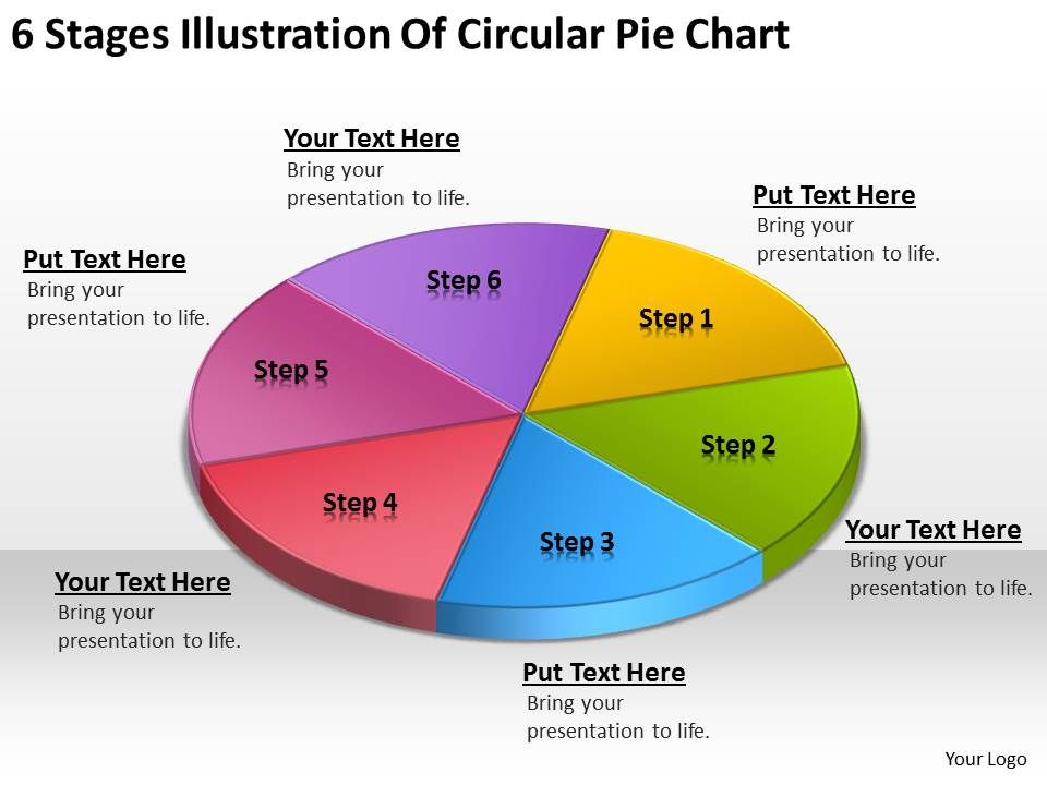 Business Process Flow Chart Example Stages Illustration Of Circular