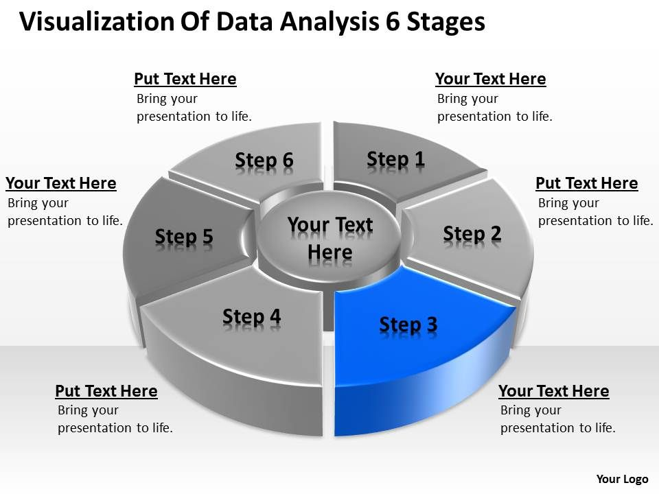 Business Process Flow Chart Example Visualization Of Data