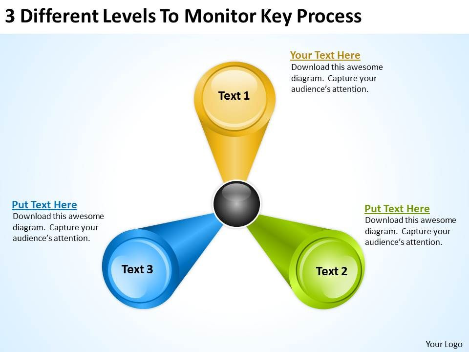Business Process Flow Diagram 3 Different Levels To Monitor Key Powerpoint Slides