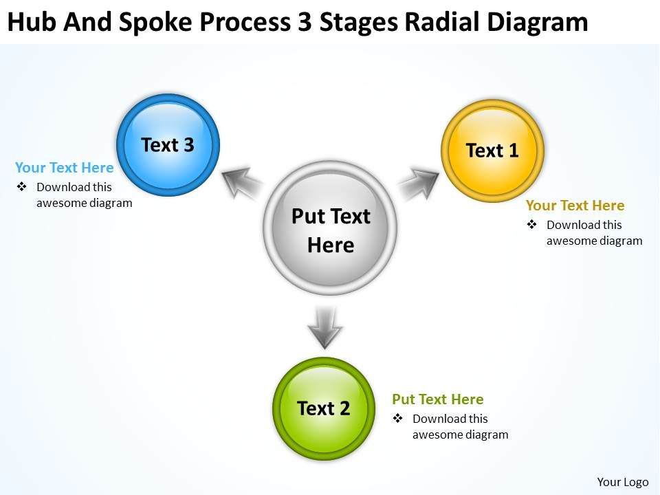 business_process_flow_diagram_examples_and_spoke_3_stages_radial_powerpoint_slides_Slide01