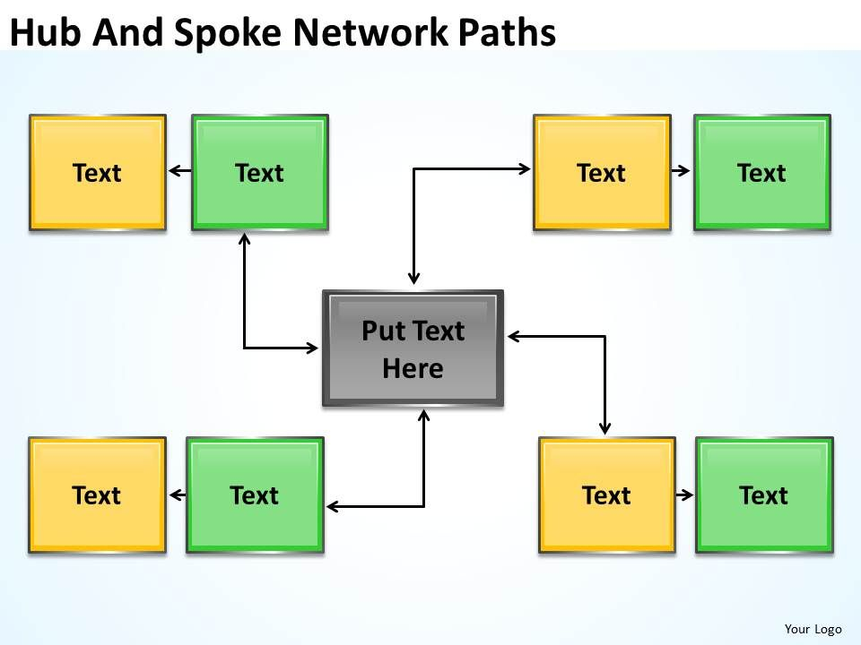 Business Process Flow Diagram Examples Hub And Spoke Network Path Powerpoint Slides Slide01