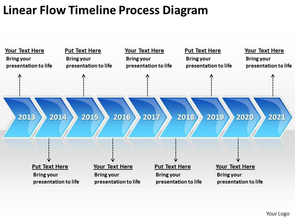 Business Process Flow Diagram Examples Linear Timeline Powerpoint Slides Slide01