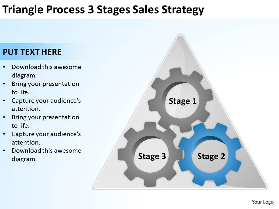 Business Process Flow Diagram Examples Triangle 3 Stages Sales ...