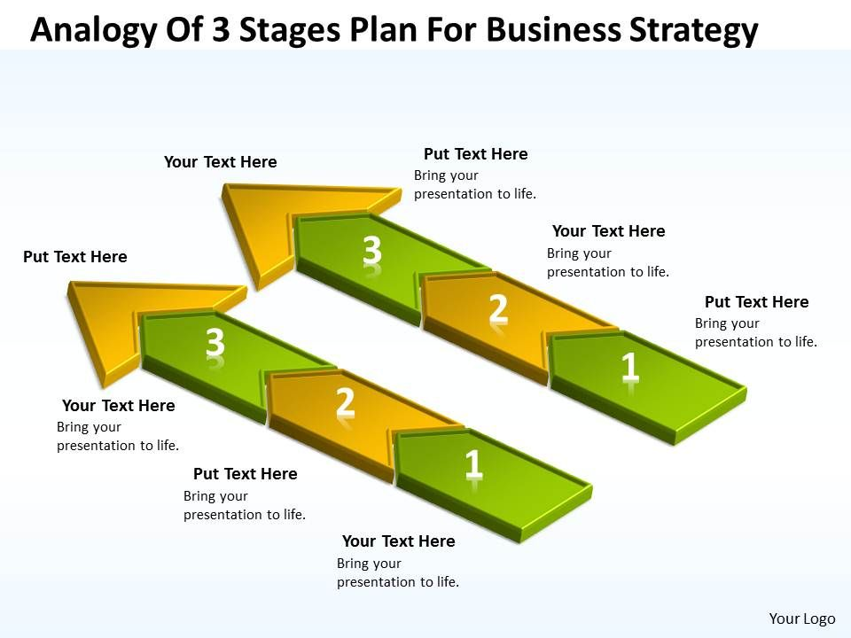 Business process flow diagrams analogy of 3 stages plan for Home architecture analogy