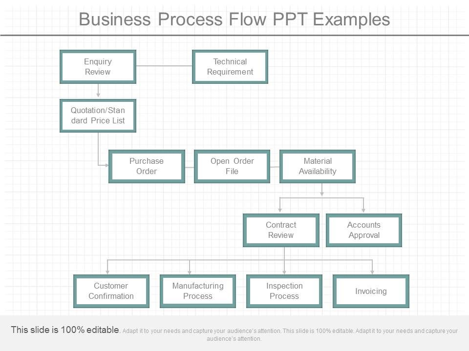 business_process_flow_ppt_examples_Slide01