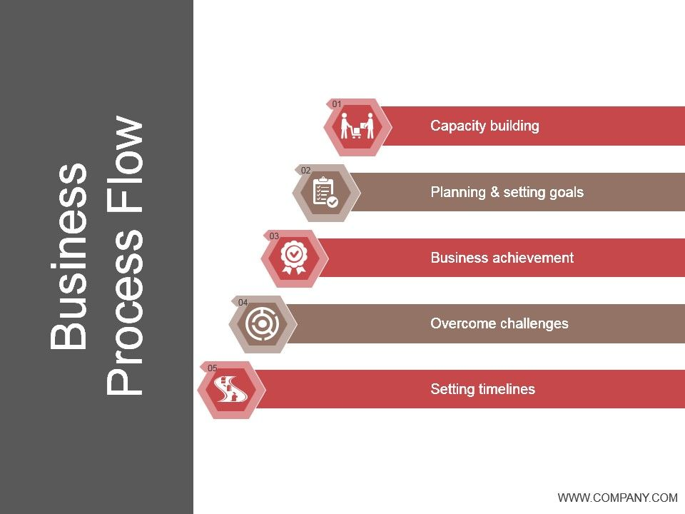 business_process_flow_ppt_summary_Slide01