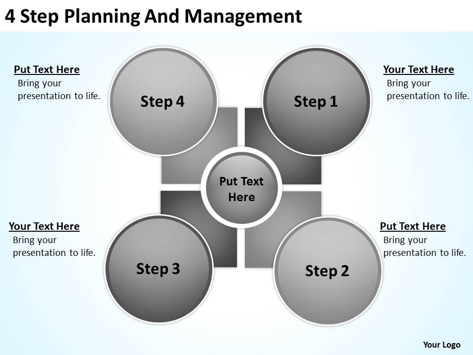 Business Process Flowchart Examples And Management ...