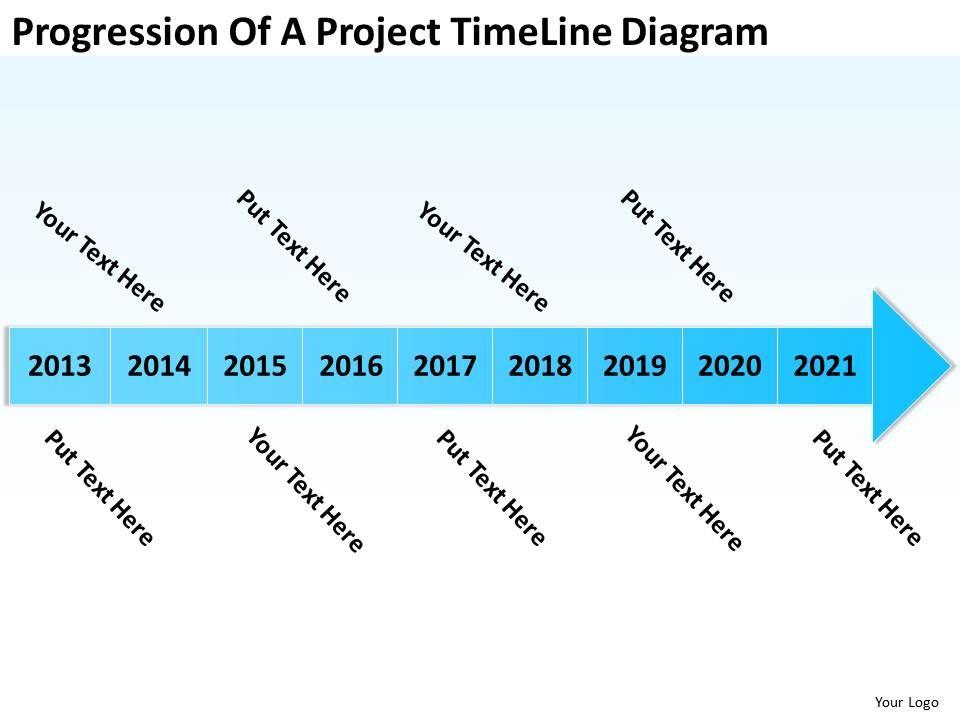 business process flowchart progression of project timeline diagram