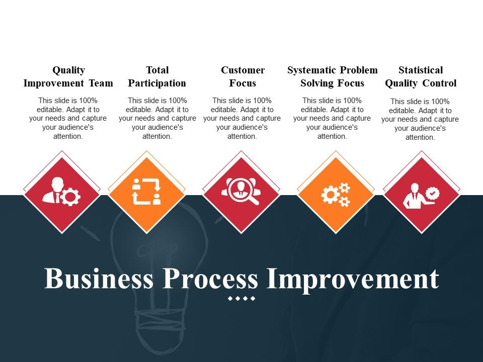 Business process improvement example ppt presentation powerpoint businessprocessimprovementexamplepptpresentationslide01 businessprocessimprovementexamplepptpresentationslide02 cheaphphosting Gallery