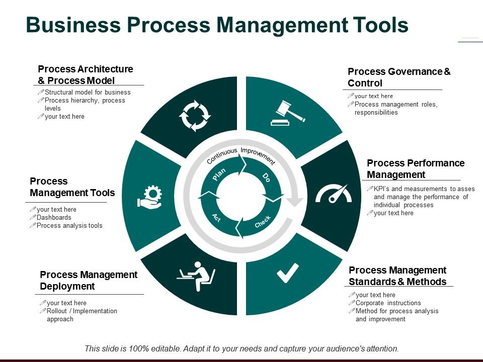 business_process_management_tools_process_management_tools_process_performance_management_Slide01