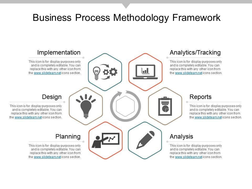 business_process_methodology_framework_example_of_ppt_Slide01