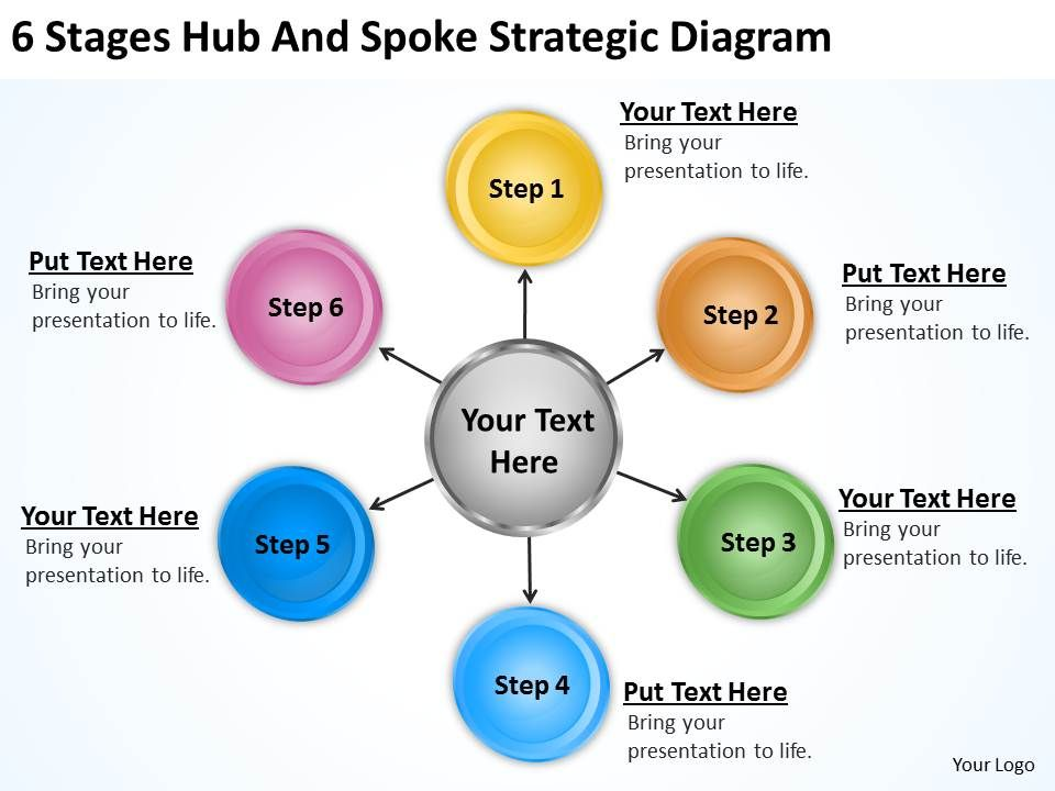 business_process_model_diagram_6_stages_hub_and_spoke_strategic_powerpoint_slides_Slide01