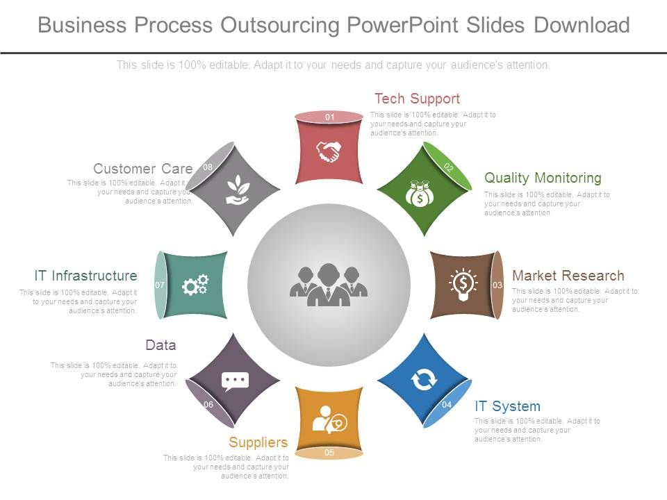 business process outsourcing examples