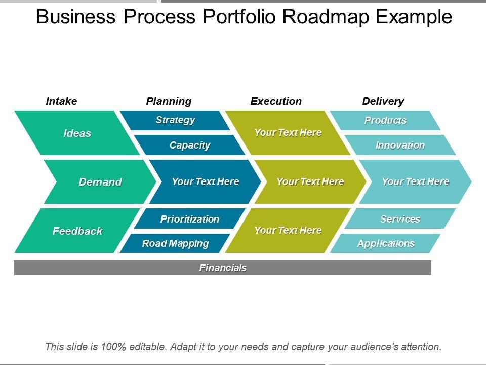Style Linear Single Piece Powerpoint Presentation Diagram - Process roadmap template