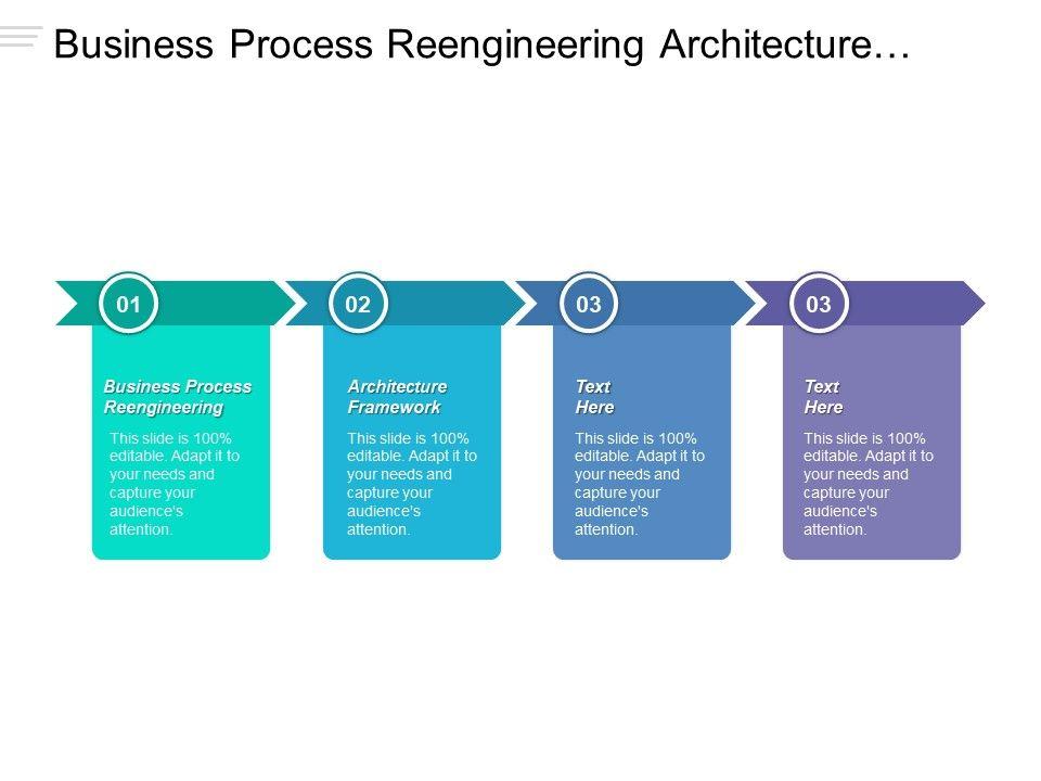 Business process reengineering architecture framework change businessprocessreengineeringarchitectureframeworkchangemanagementprocesscpbslide01 fbccfo Gallery
