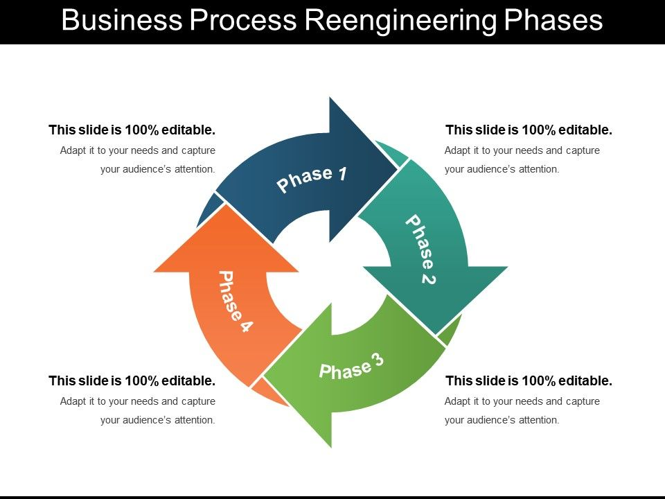 business_process_reengineering_phases_Slide01