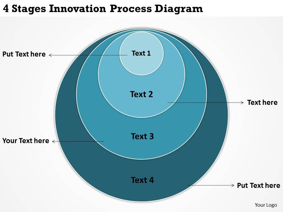 Business process workflow diagram examples 4 stages innovation businessprocessworkflowdiagramexamples4stagesinnovationpowerpointtemplatesslide01 ccuart Image collections