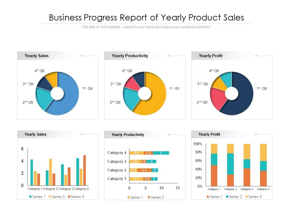 Business Progress Report Of Yearly Product Sales