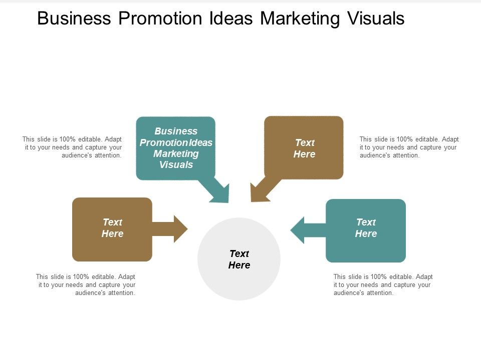 Business Promotion Ideas Marketing Visuals Ppt Powerpoint