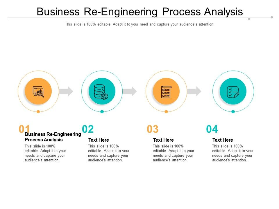 Business Re Engineering Process Analysis Ppt Powerpoint Presentation Professional Cpb