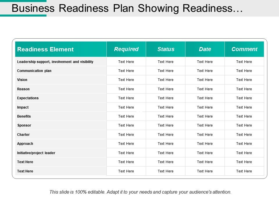 Business Readiness Plan Showing Readiness Element Required
