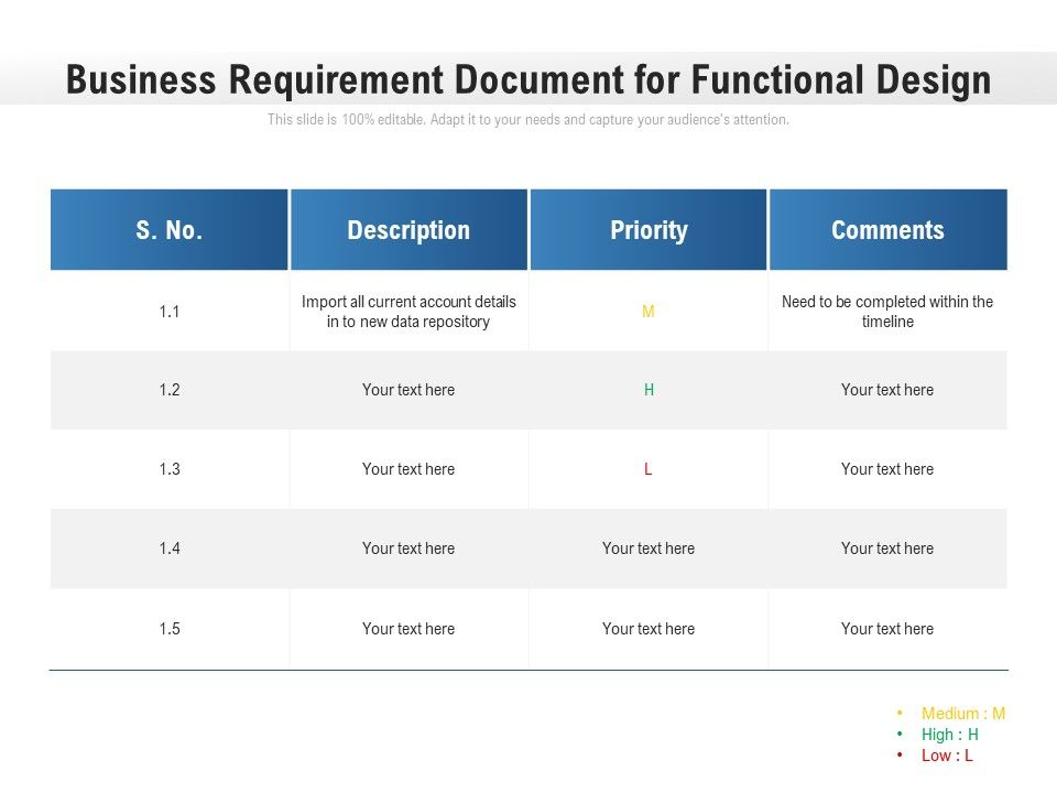 Business Requirement Document For Functional Design Ppt Images Gallery Powerpoint Slide Show Powerpoint Presentation Templates