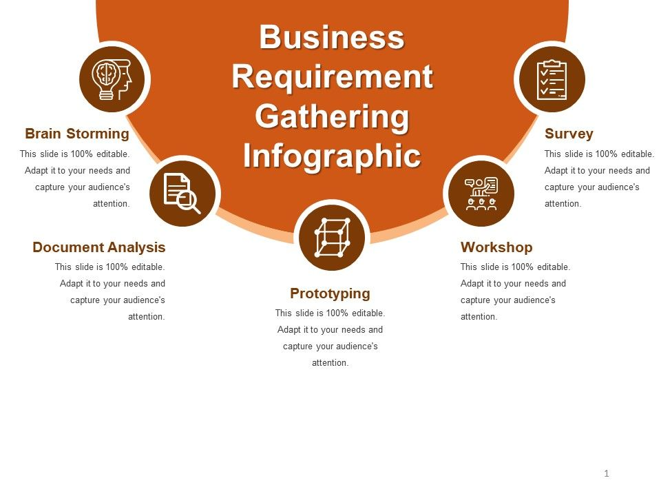 Business Requirement Gathering Infographic Powerpoint Images - Business requirements analysis