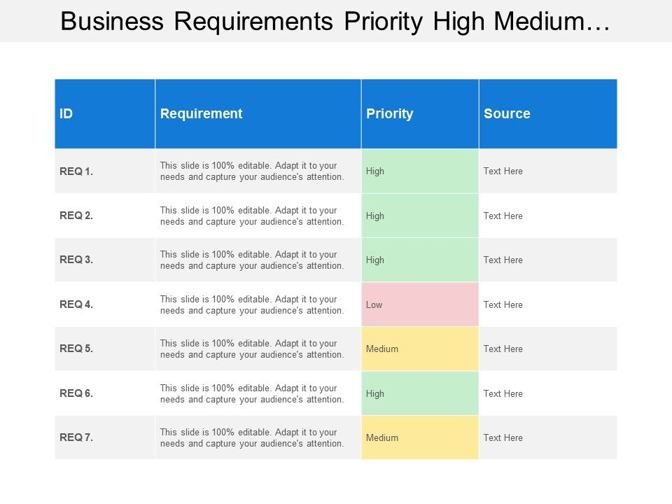 business_requirements_priority_high_medium_low_source_table_Slide01