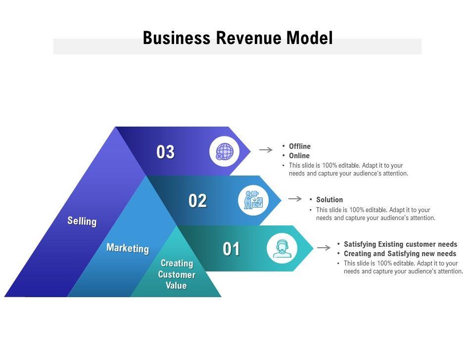 Business Revenue Model