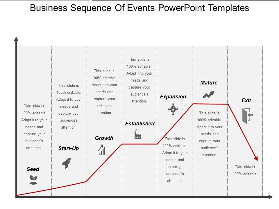 Business Sequence Of Events Powerpoint Templates   Template ...