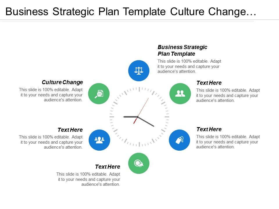 Business Strategic Plan Template Culture Change Strategy