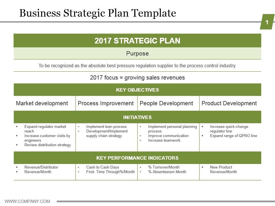 free microsoft word strategic plan template