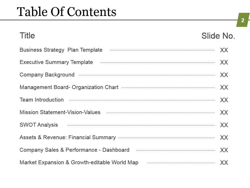 Business Strategic Planning Template For Organizations Powerpoint - Business strategic plan template
