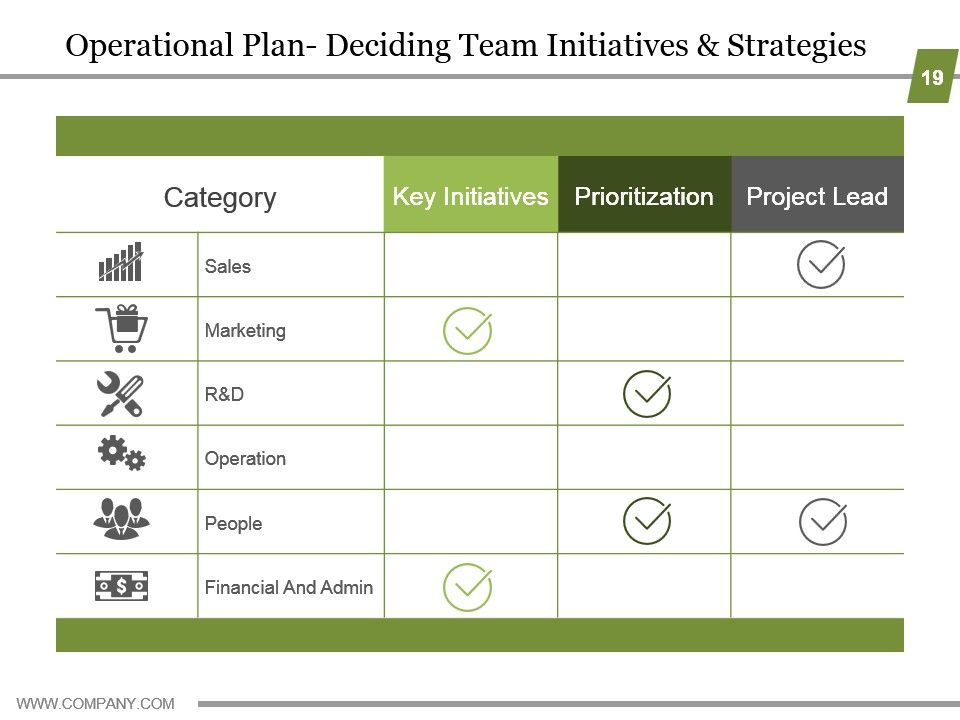 business strategic planning template for organizations powerpoint
