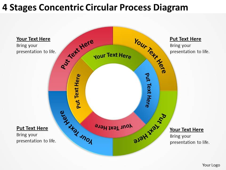 Business Strategy 4 Stages Concentric Circular Process Diagram