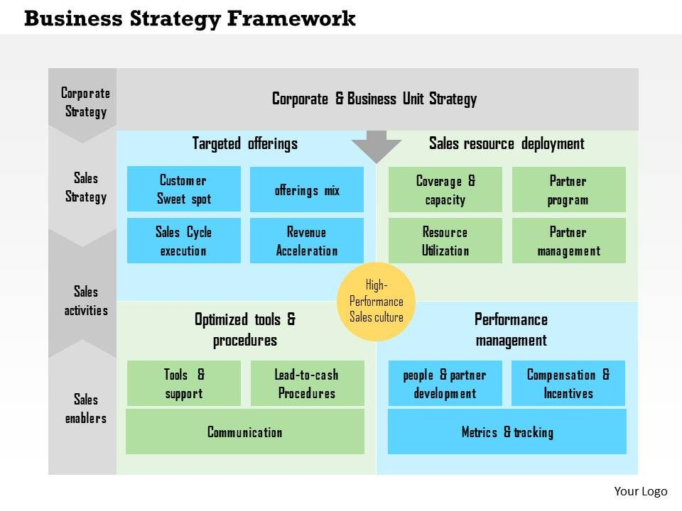 Business Strategy Framework Flat Powerpoint Design