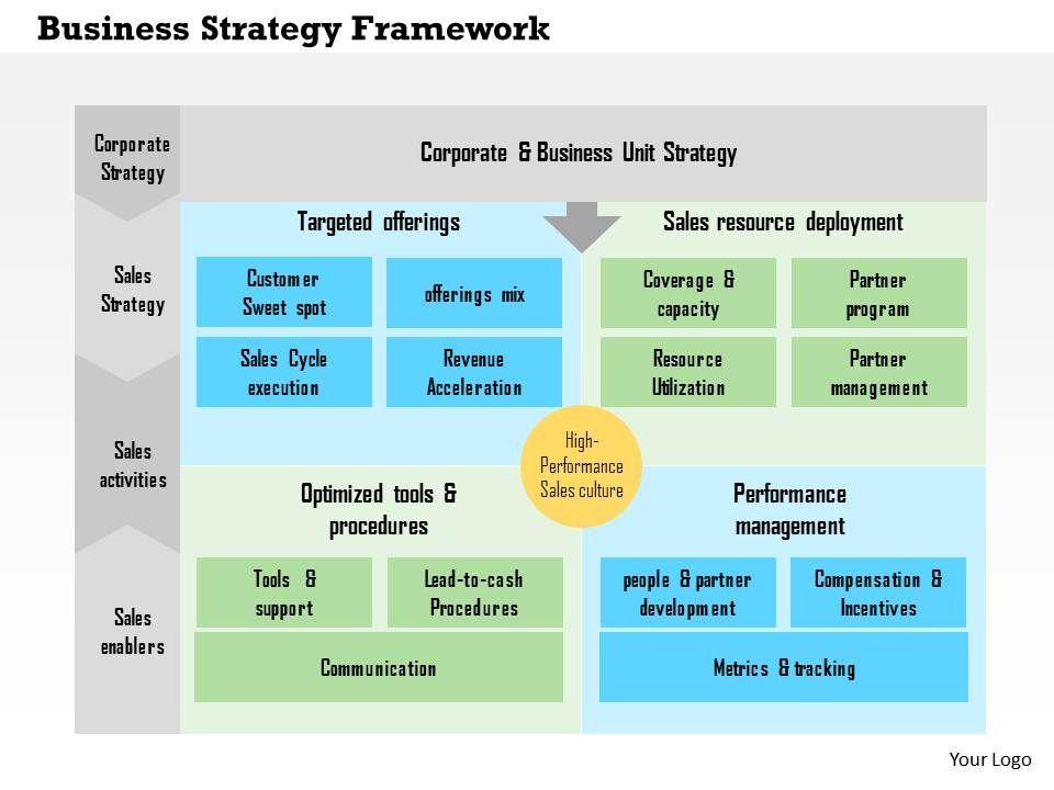 business strategy framework flat powerpoint design presentation