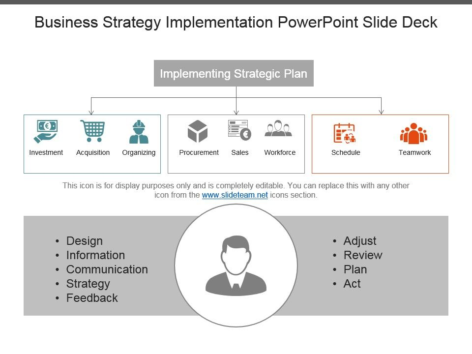 Business Strategy Implementation Powerpoint Slide Deck