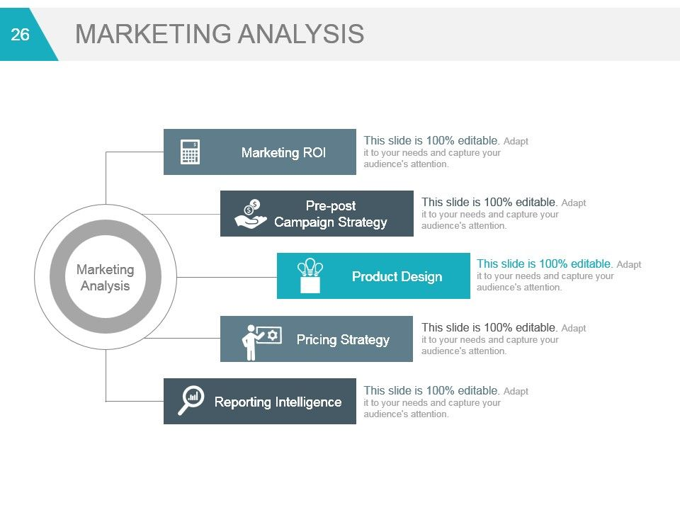 business strategy marketing plans and strategies powerpoint
