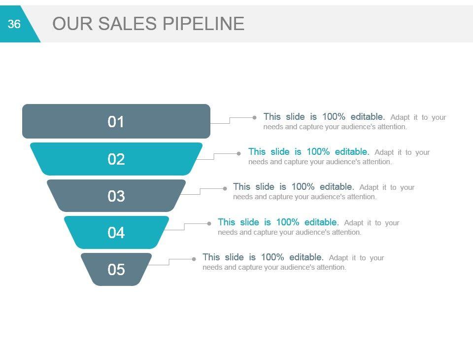 sales strategies presentation akba greenw co