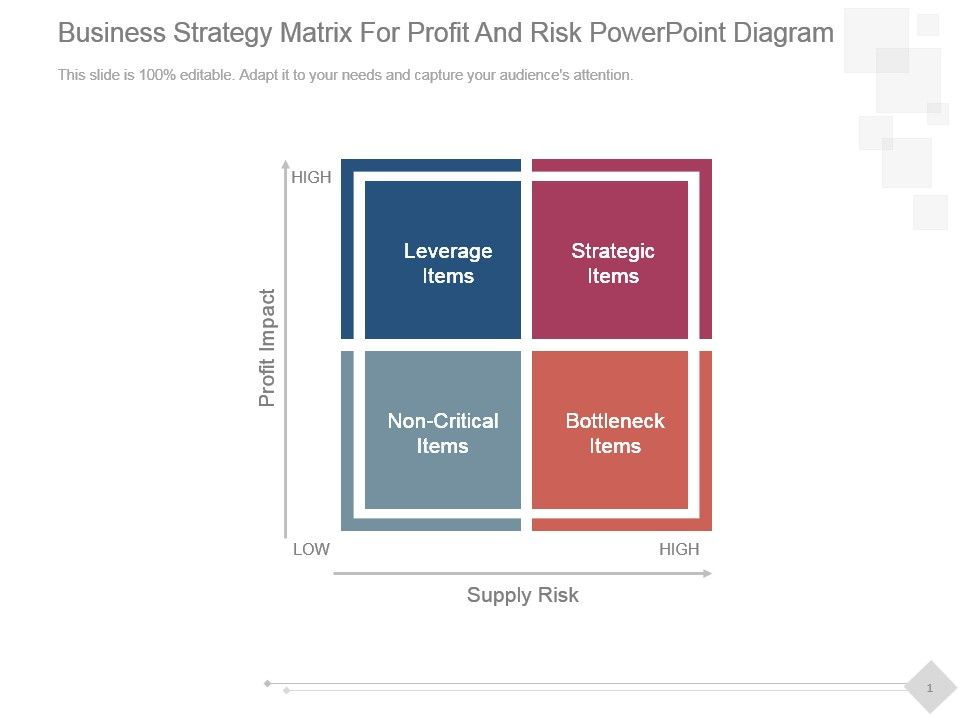 business_strategy_matrix_for_profit_and_risk_powerpoint_diagram_Slide01