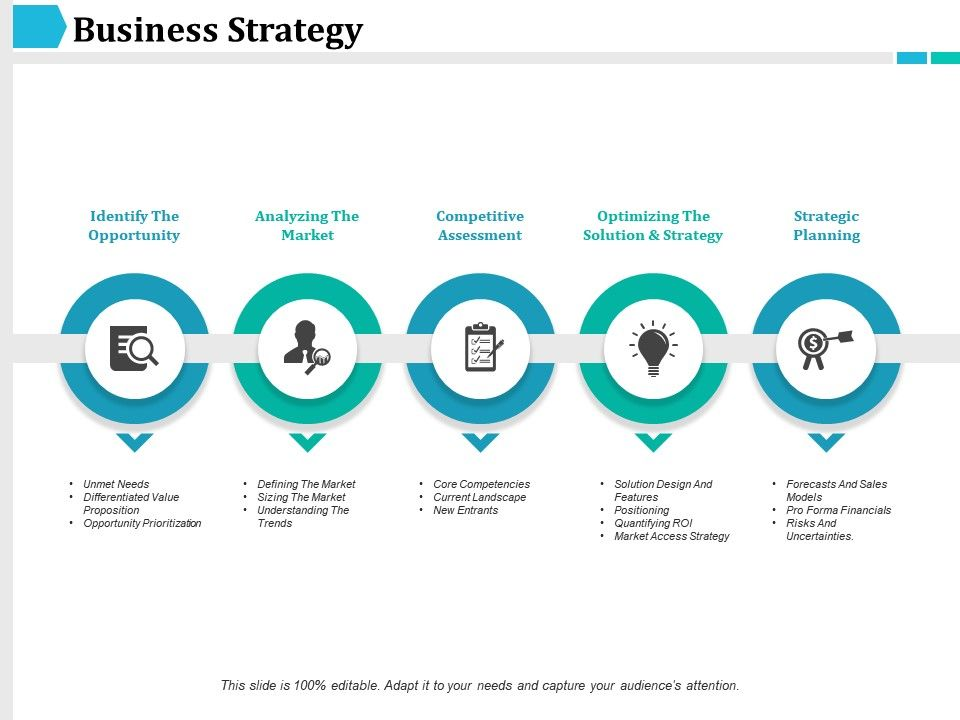 business strategy ppt images gallery powerpoint slide templates